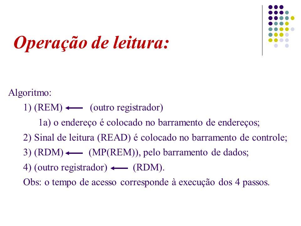Operação de leitura: Algoritmo: 1) (REM) (outro registrador)