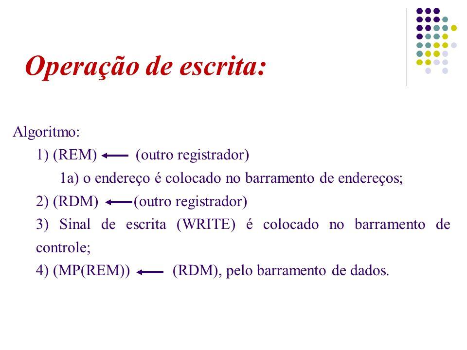 Operação de escrita: Algoritmo: 1) (REM) (outro registrador)