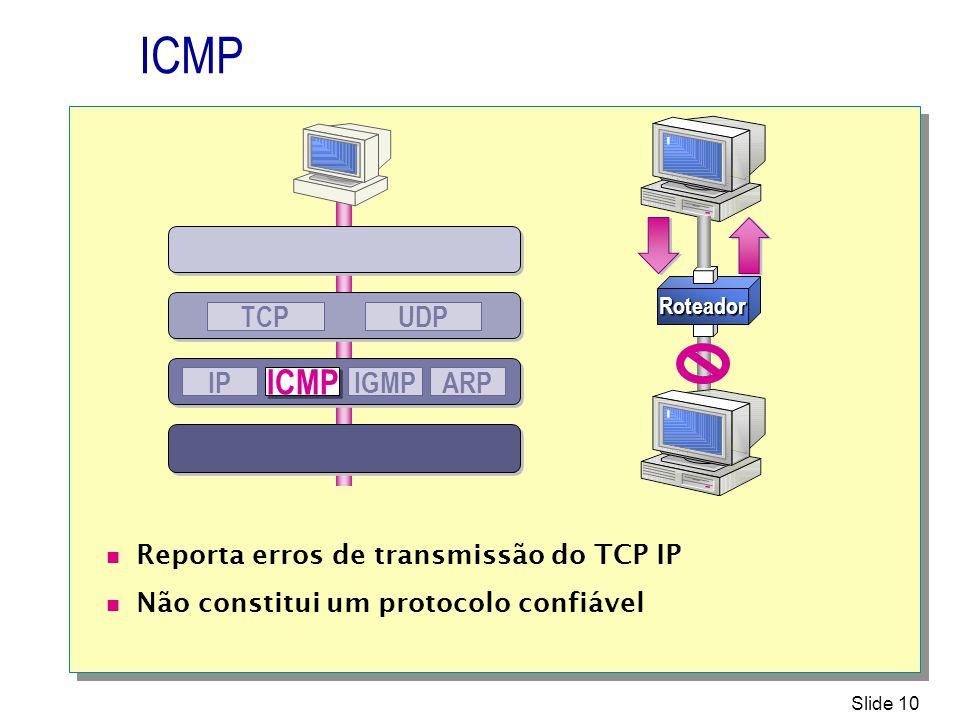 ICMP ICMP UDP TCP IP IGMP ARP Reporta erros de transmissão do TCP IP