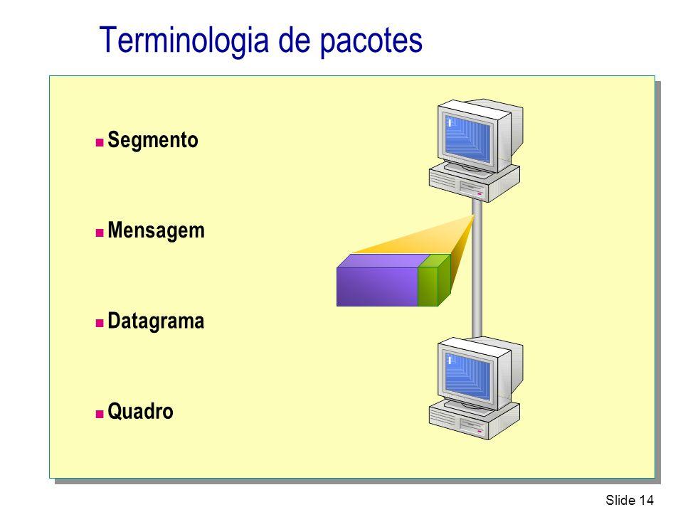 Terminologia de pacotes