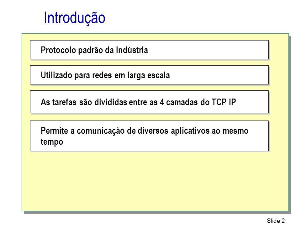 Introdução Protocolo padrão da indústria