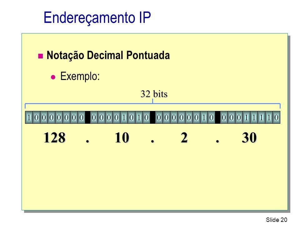 Endereçamento IP 128 . 10 . 2 . 30 Notação Decimal Pontuada Exemplo: