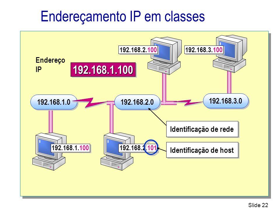Endereçamento IP em classes