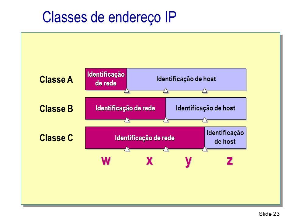 Classes de endereço IP w x y z Classe A Classe B Classe C