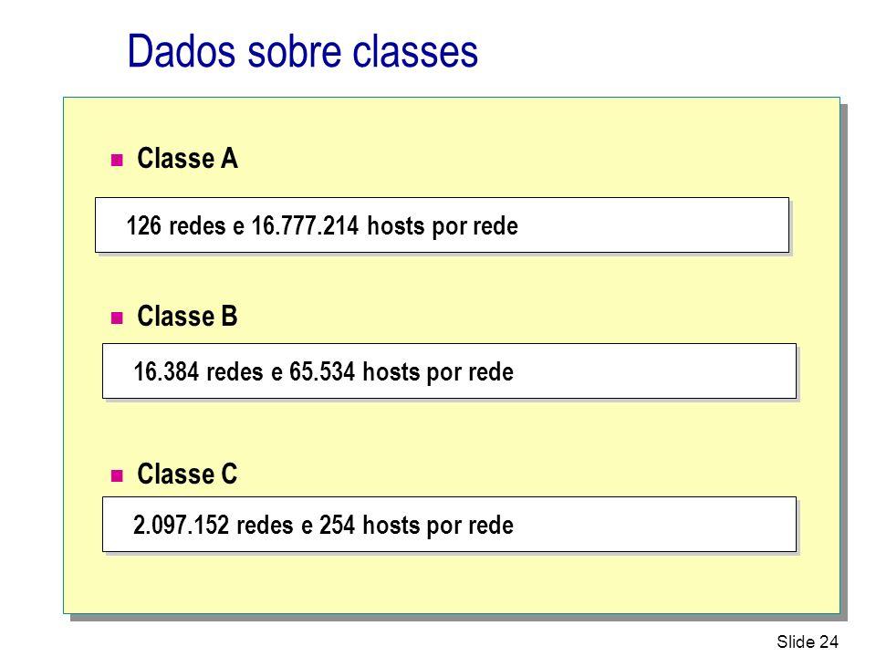 Dados sobre classes Classe A Classe B Classe C