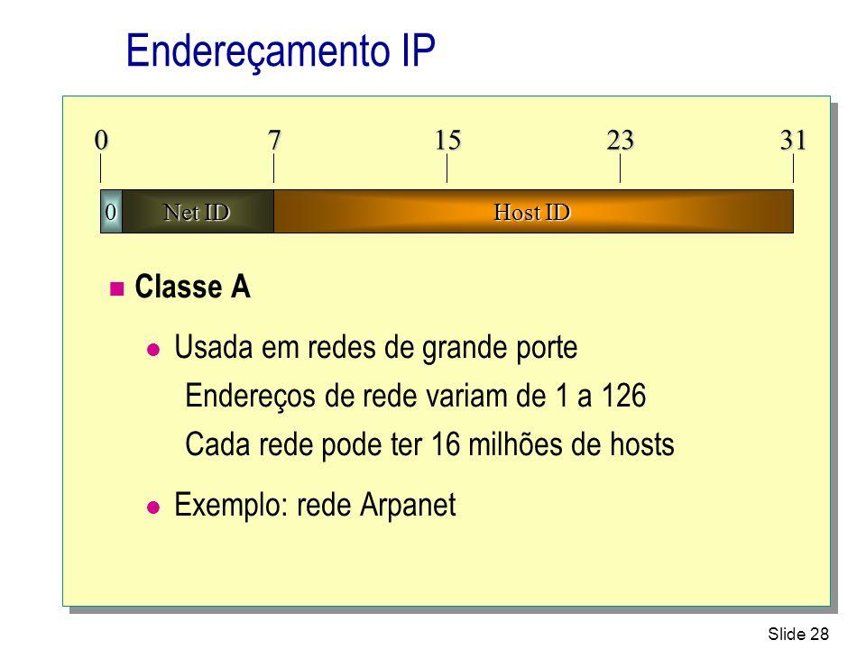 Endereçamento IP Classe A Usada em redes de grande porte