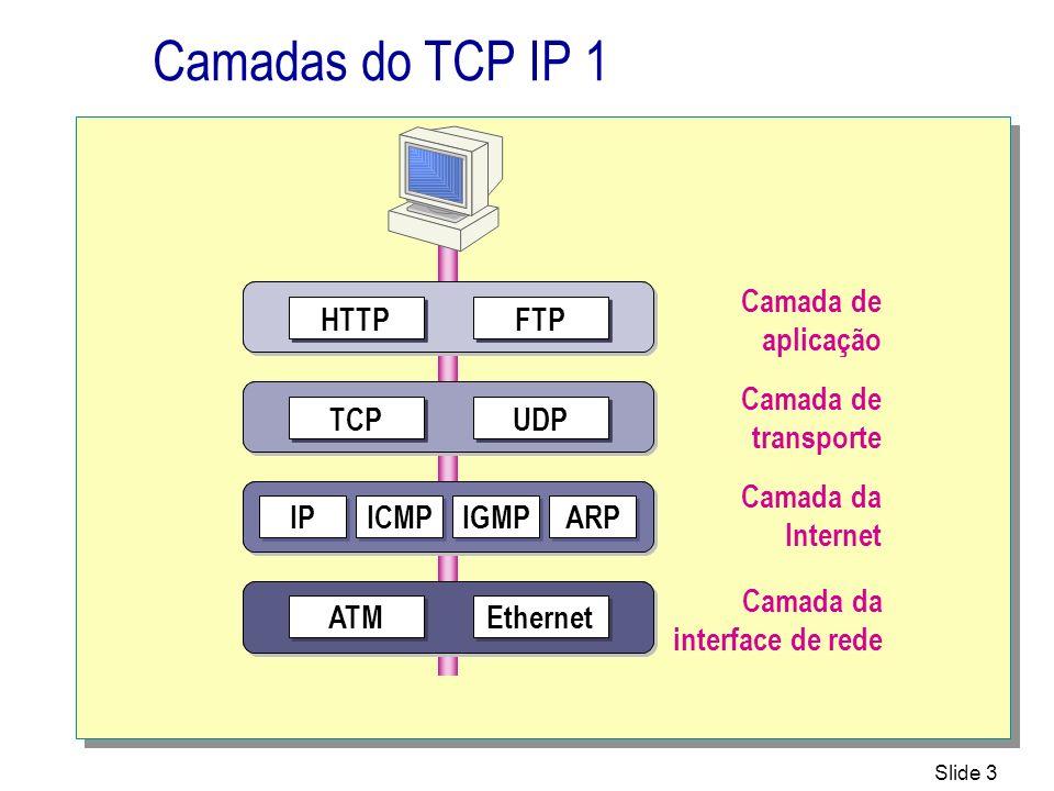 Camada da interface de rede