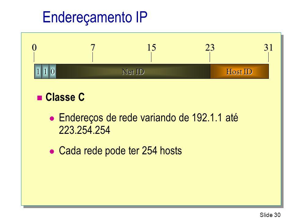 Endereçamento IP Classe C