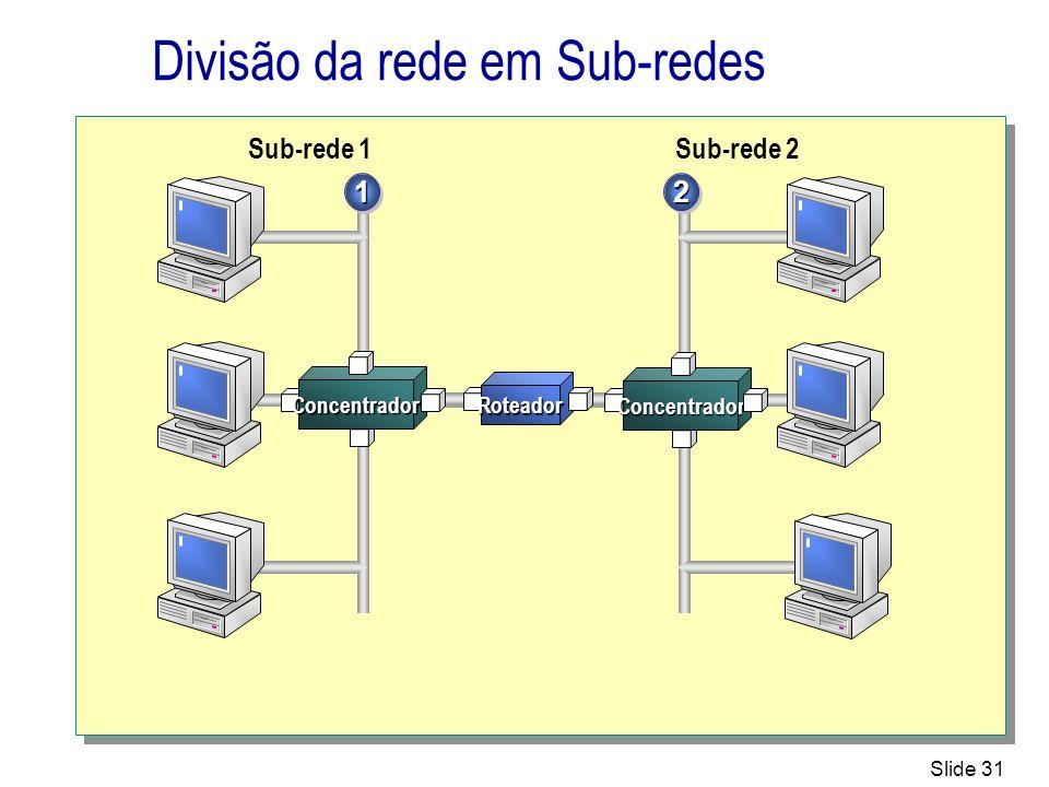 Divisão da rede em Sub-redes