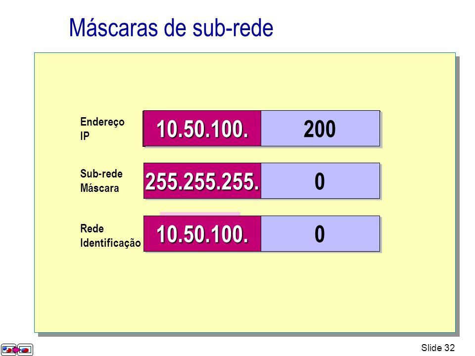 Máscaras de sub-redeEndereço. IP. 255.255. 10.50.100. 200. 0.0. Sub-rede. Máscara. 255.255.255. Rede.