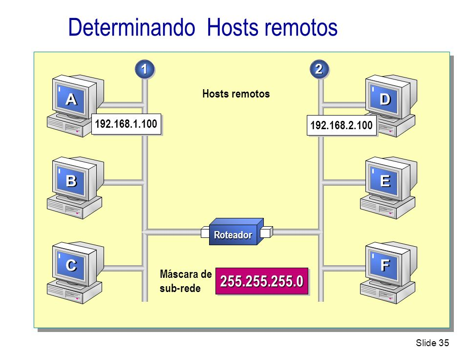 Determinando Hosts remotos