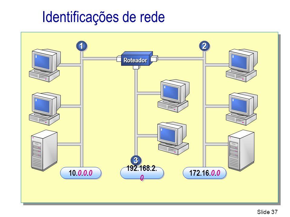 Identificações de rede
