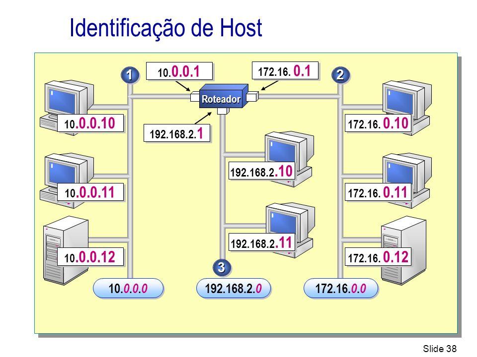 Identificação de Host 1. 2. Roteador. 172.16. 0.12. 172.16. 0.11. 172.16. 0.10. 10.0.0.12. 10.0.0.11.