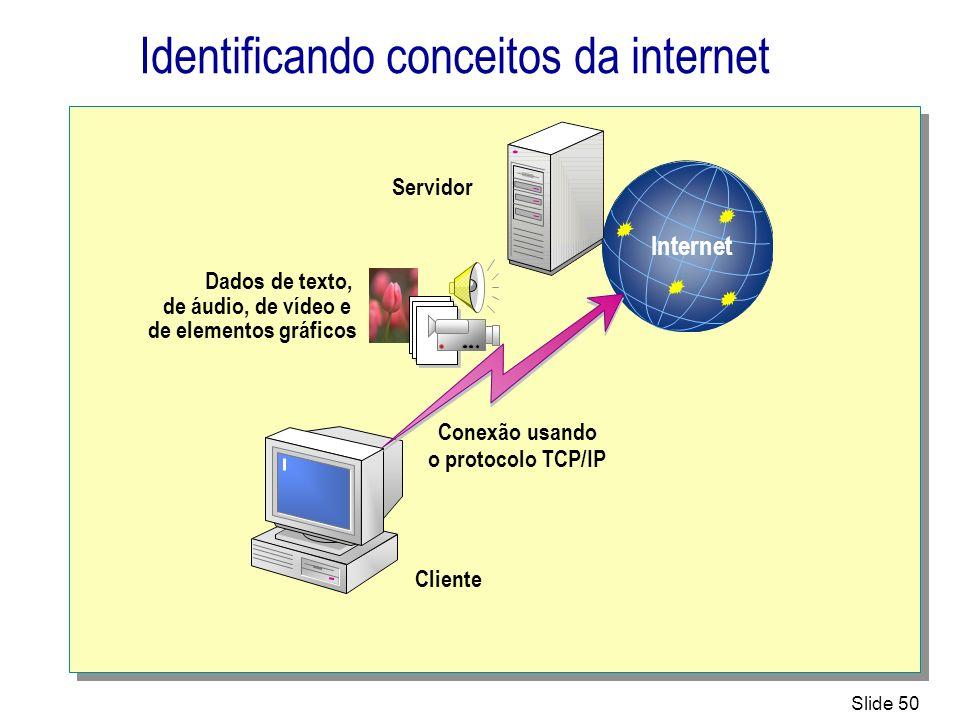 Identificando conceitos da internet