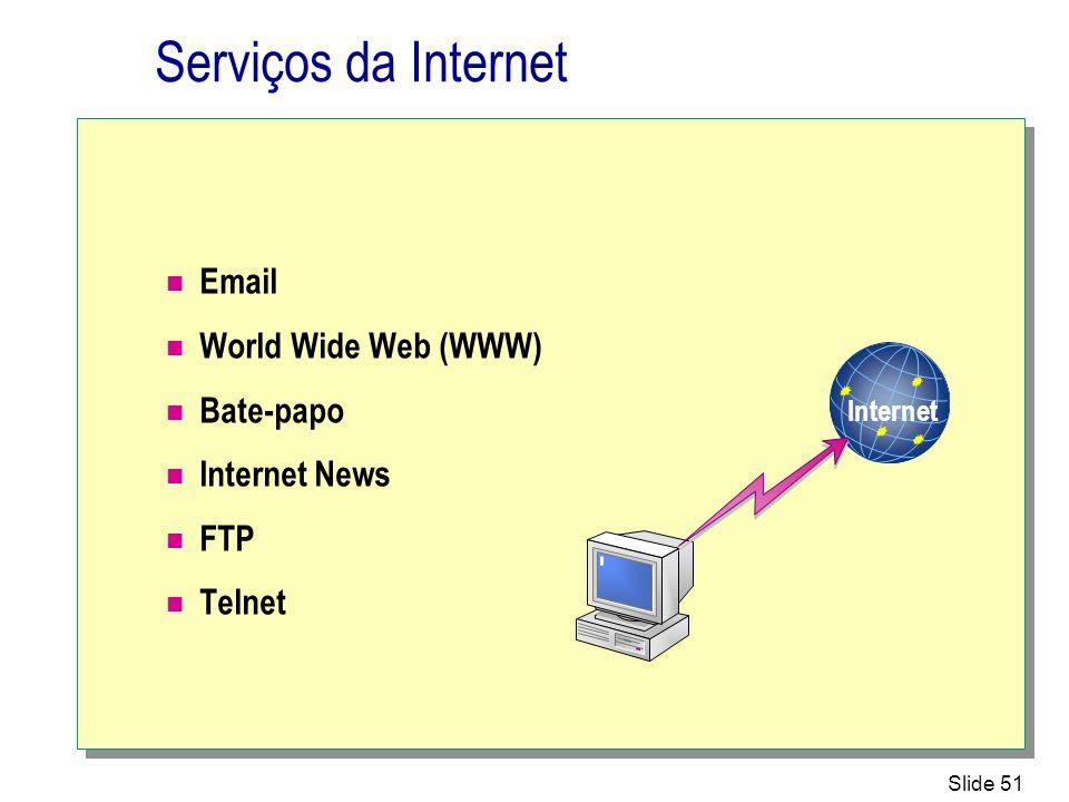 Serviços da Internet Email World Wide Web (WWW) Bate-papo