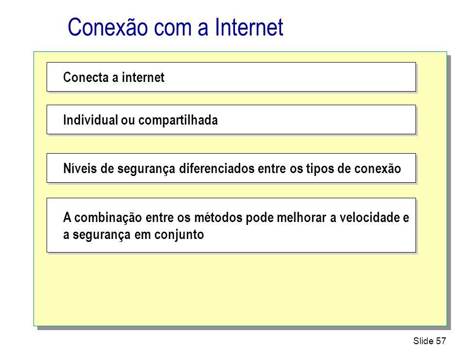 Conexão com a Internet Conecta a internet Individual ou compartilhada