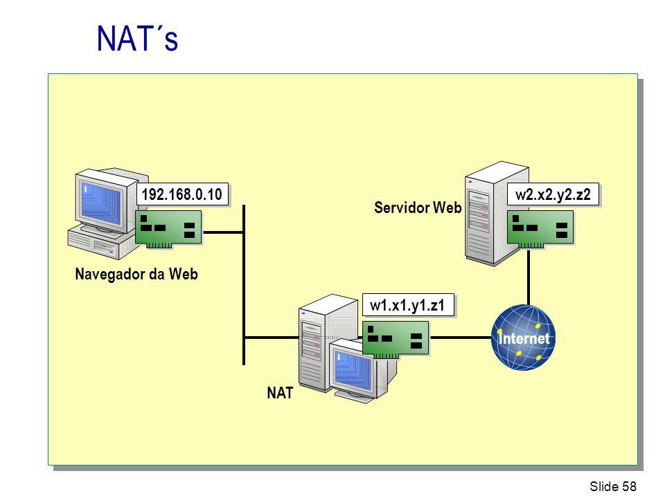 NAT´s Internet 192.168.0.10 w1.x1.y1.z1 w2.x2.y2.z2 Navegador da Web