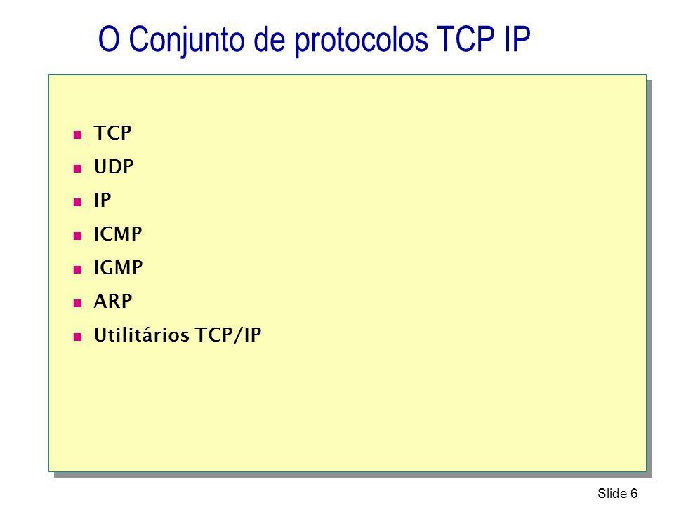 O Conjunto de protocolos TCP IP