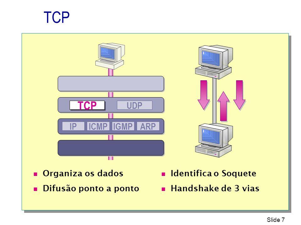 TCP TCP IP ICMP IGMP ARP UDP Organiza os dados Difusão ponto a ponto