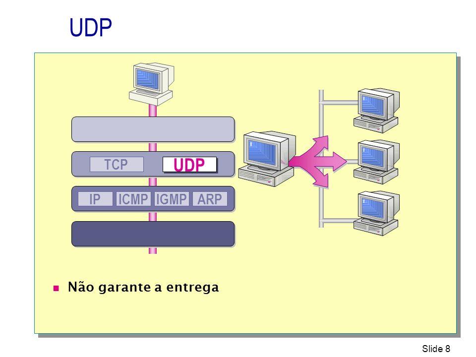 UDP UDP TCP IP ICMP IGMP ARP Não garante a entrega