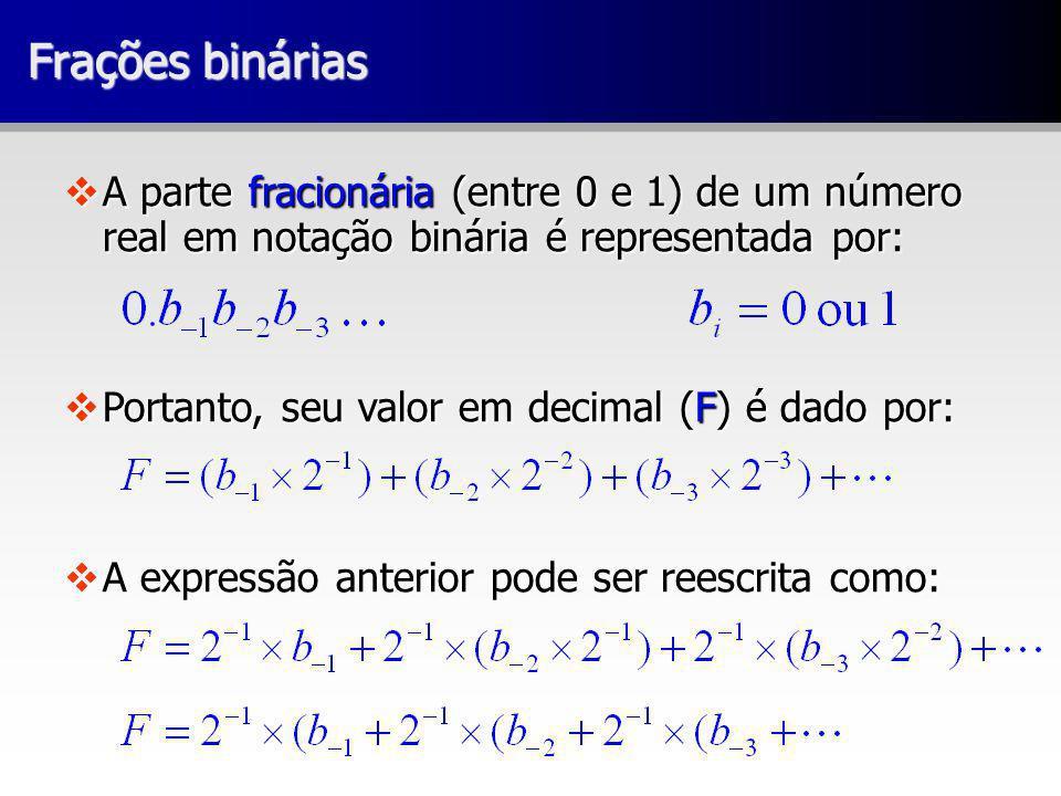 Frações binárias A parte fracionária (entre 0 e 1) de um número real em notação binária é representada por: