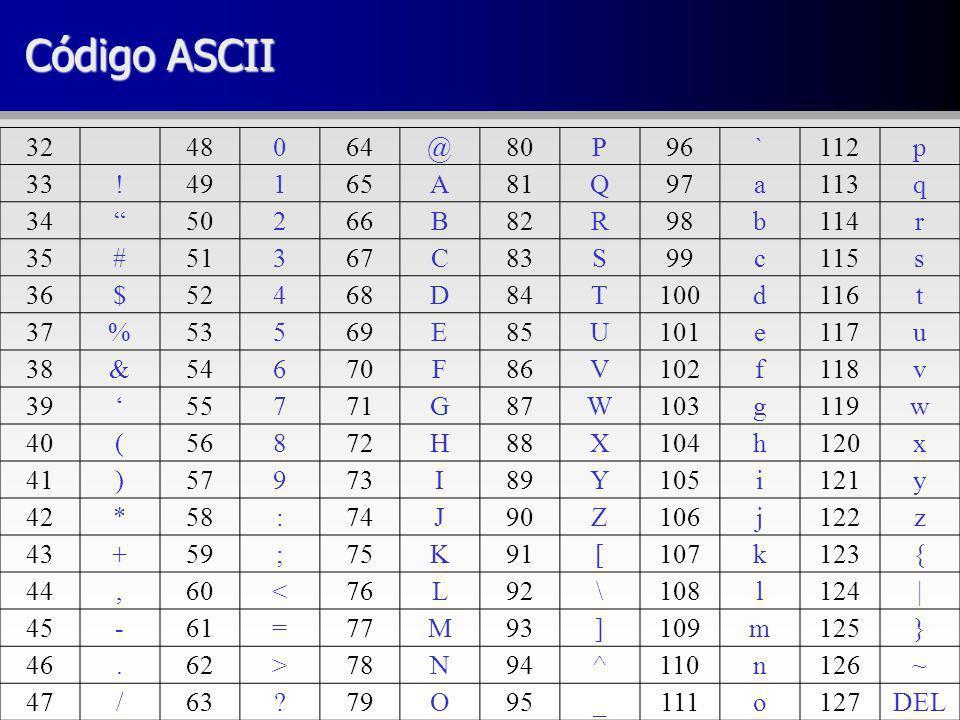 Código ASCII Código ASCII 32 48 64 @ 80 P 96 ` 112 p 33 ! 49 1 65 A 81