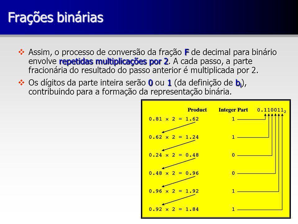 Frações binárias