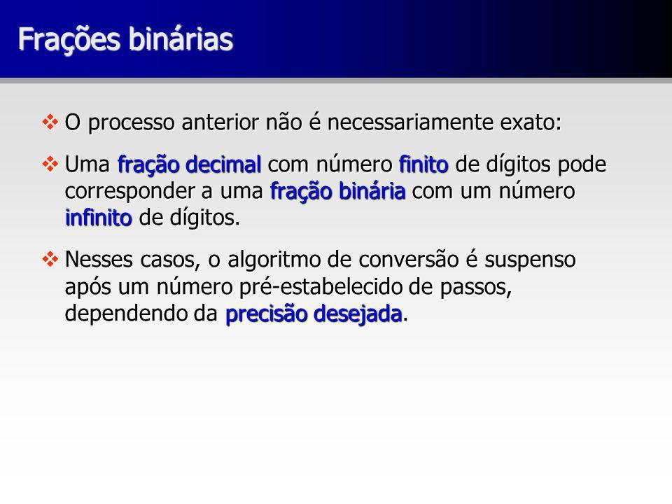Frações binárias O processo anterior não é necessariamente exato: