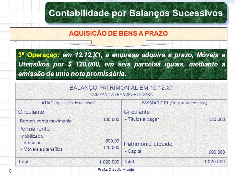 Contabilidade por Balanços Sucessivos AQUISIÇÃO DE BENS A PRAZO