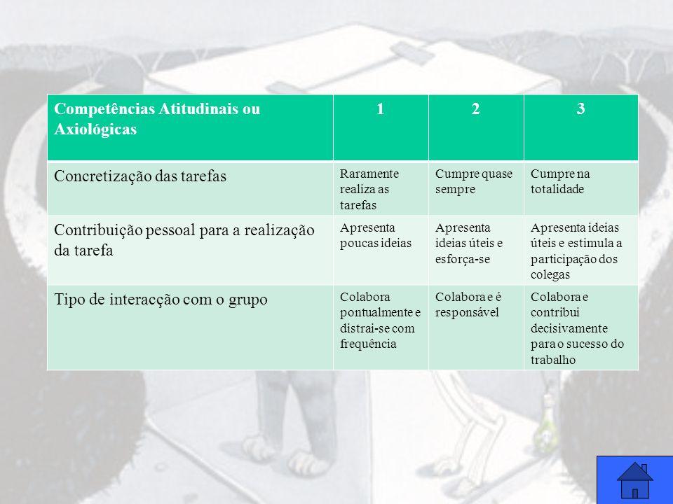 Competências Atitudinais ou Axiológicas 1 2 3