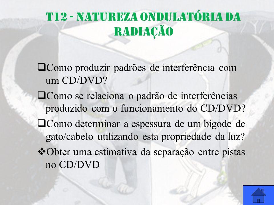 T12 - Natureza ondulatória da radiação