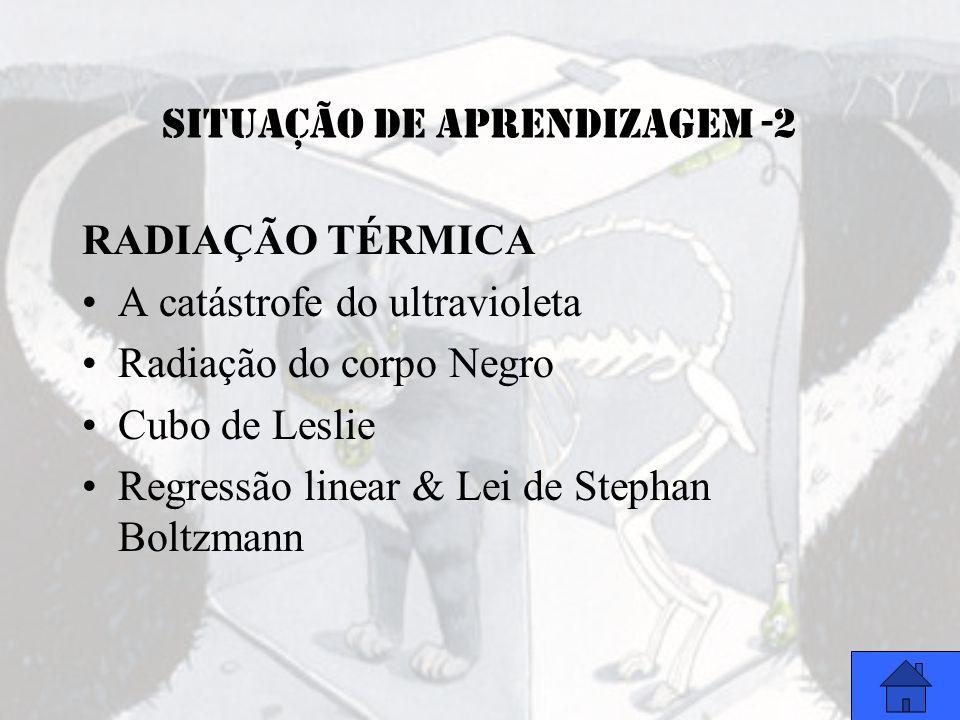 SITUAÇÃO DE APRENDIZAGEM -2