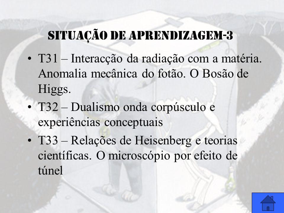 SITUAÇÃO DE APRENDIZAGEM-3