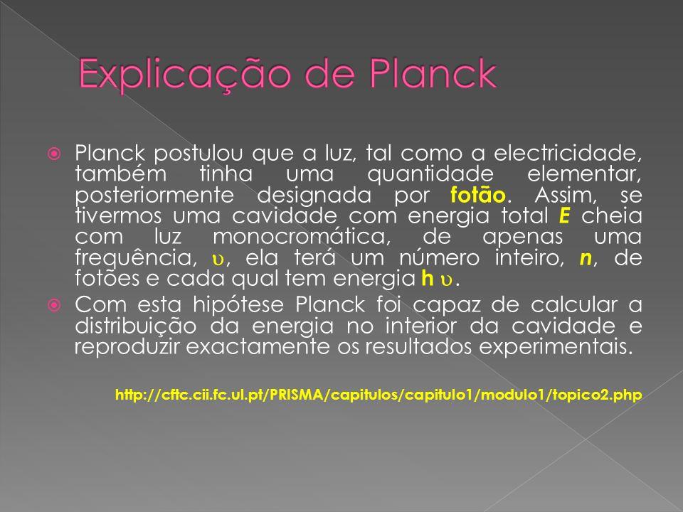 Explicação de Planck
