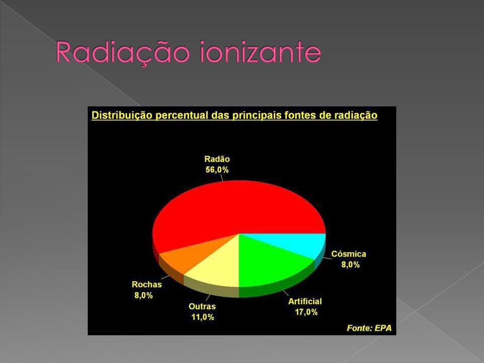 Radiação ionizante