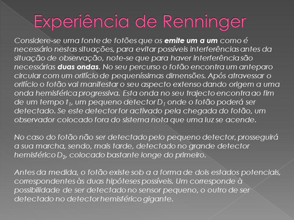 Experiência de Renninger