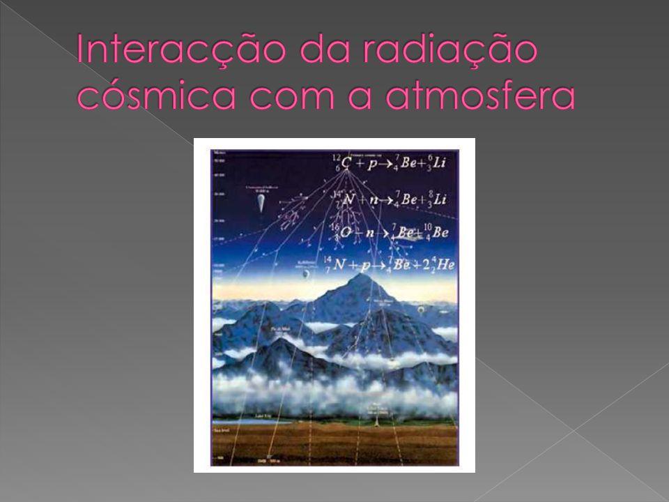 Interacção da radiação cósmica com a atmosfera