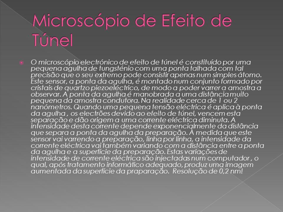 Microscópio de Efeito de Túnel