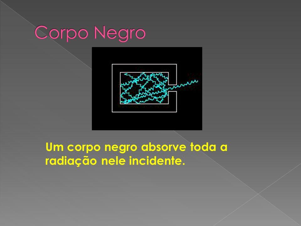 Corpo Negro Um corpo negro absorve toda a radiação nele incidente.