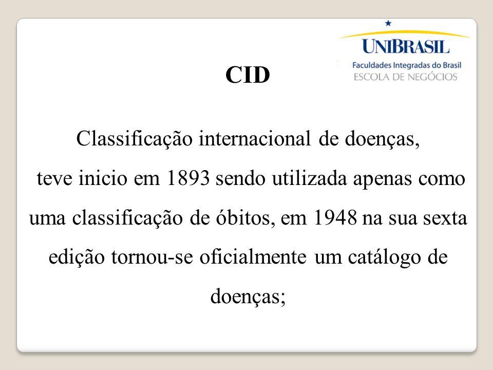 Classificação internacional de doenças,