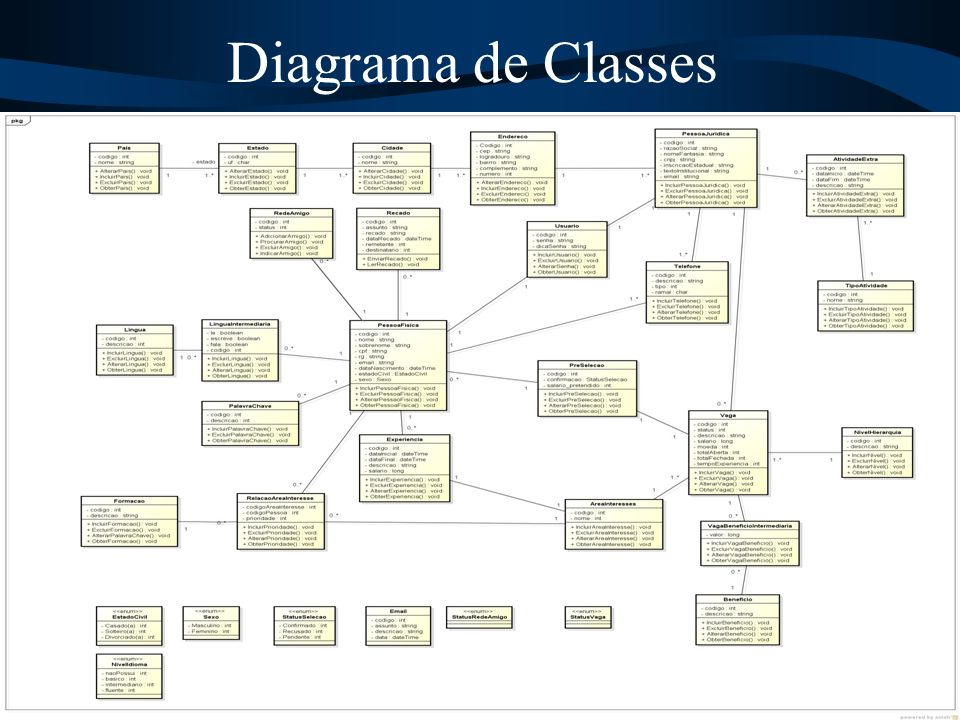 Diagrama de Classes