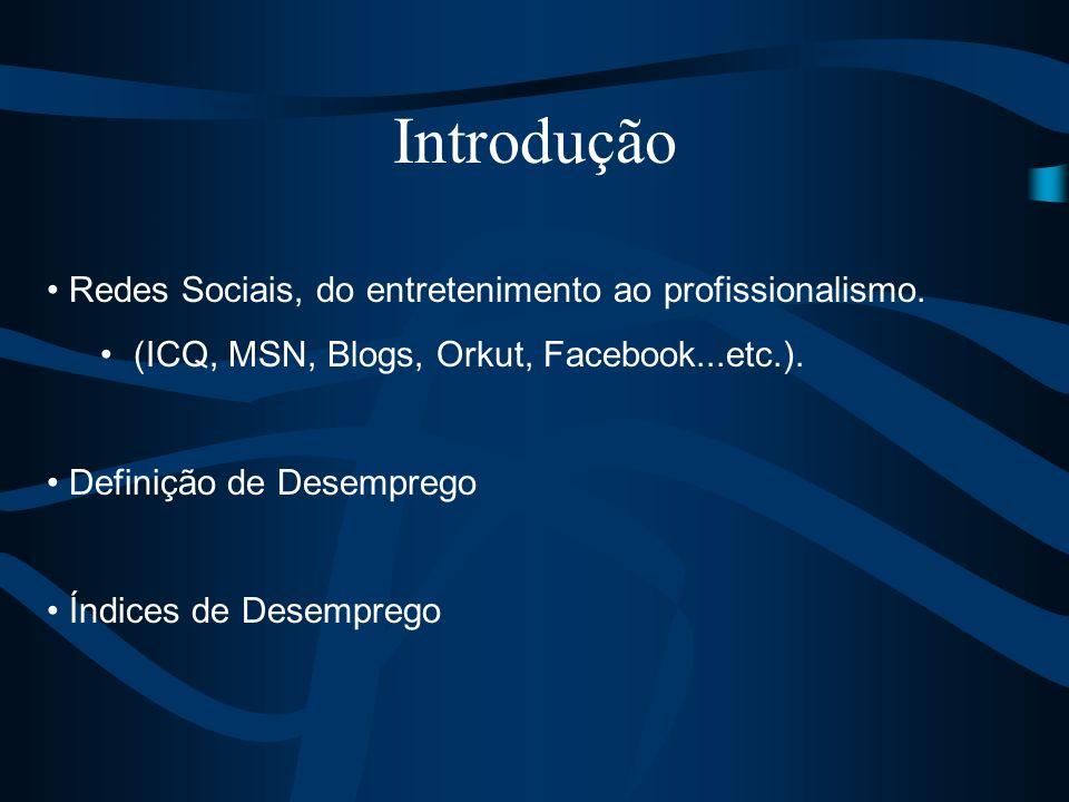 Introdução Redes Sociais, do entretenimento ao profissionalismo.