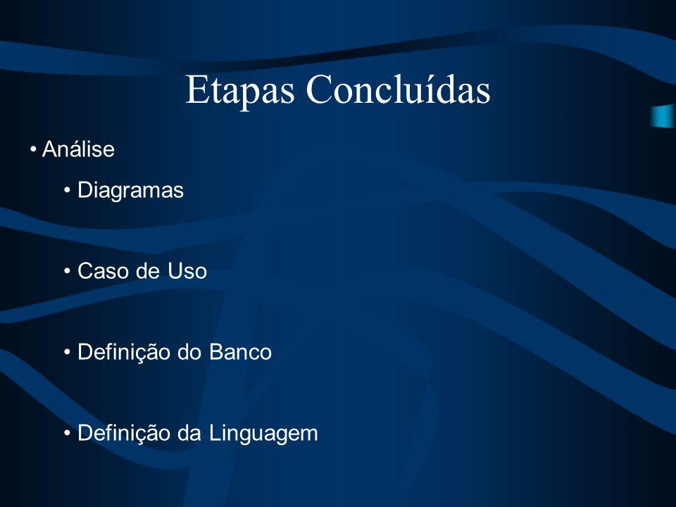 Etapas Concluídas Análise Diagramas Caso de Uso Definição do Banco