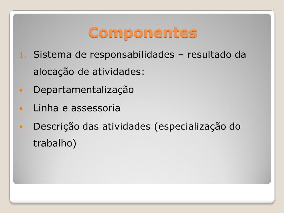Componentes Sistema de responsabilidades – resultado da alocação de atividades: Departamentalização.