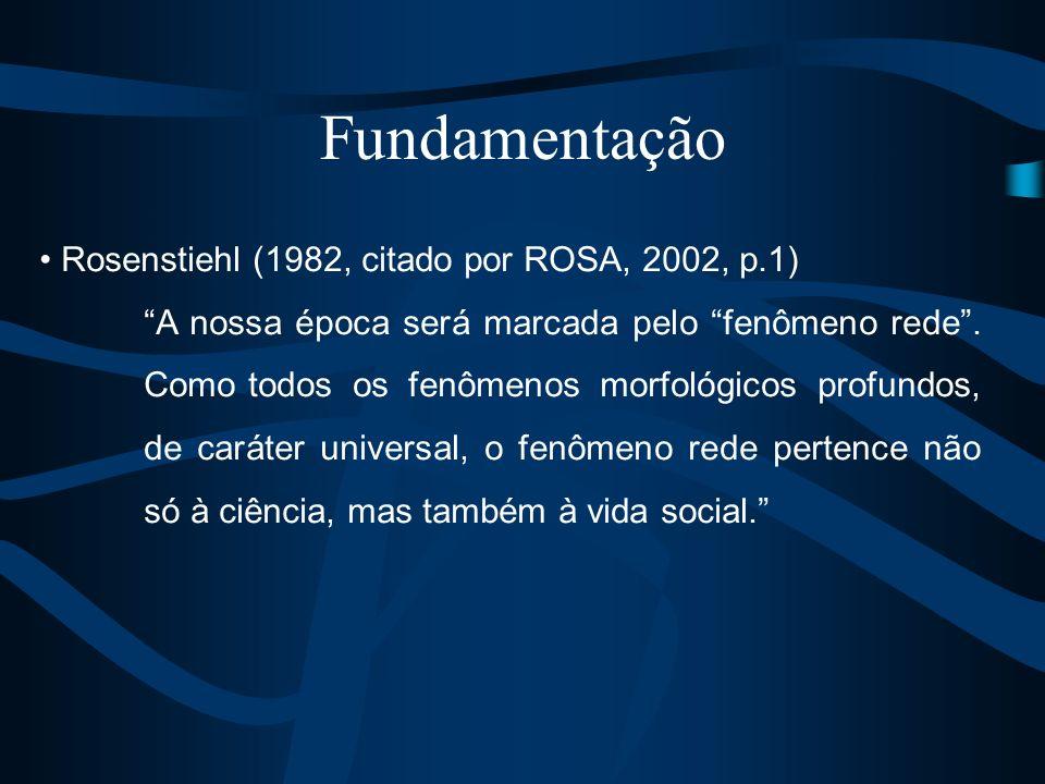 Fundamentação Rosenstiehl (1982, citado por ROSA, 2002, p.1)