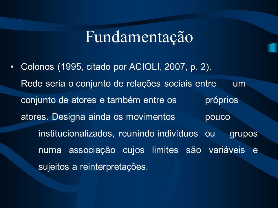 Fundamentação Colonos (1995, citado por ACIOLI, 2007, p. 2).