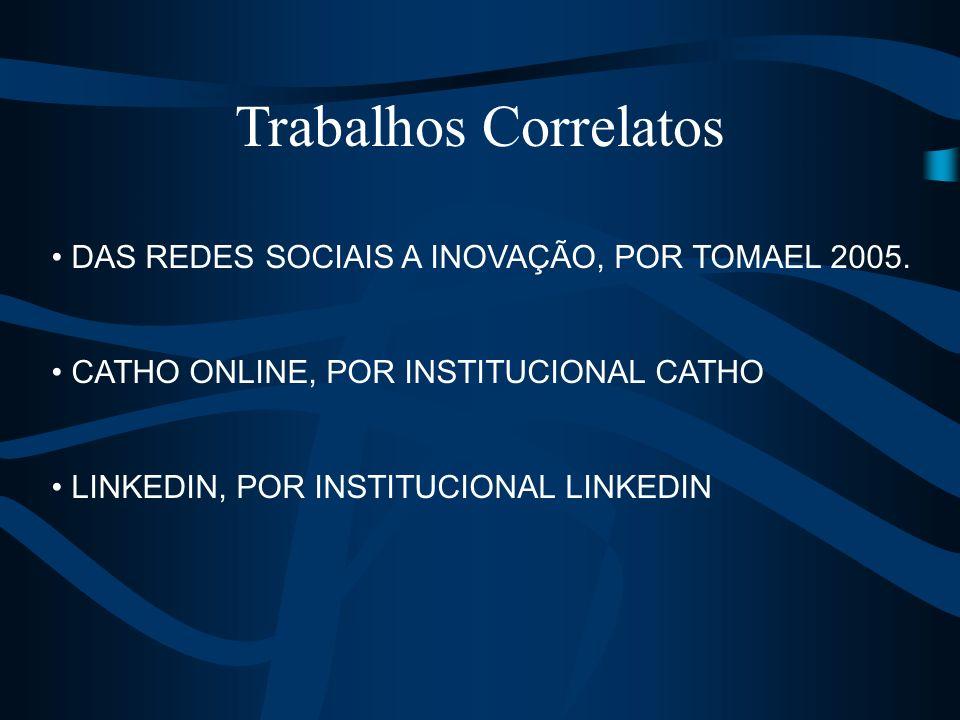 Trabalhos Correlatos DAS REDES SOCIAIS A INOVAÇÃO, POR TOMAEL 2005.