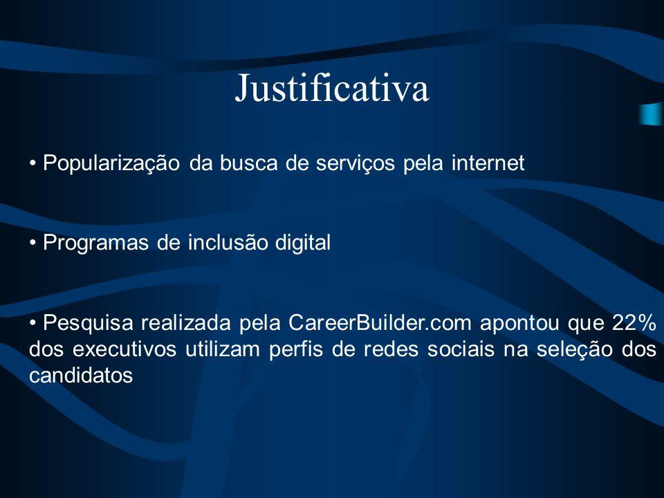 Justificativa Popularização da busca de serviços pela internet