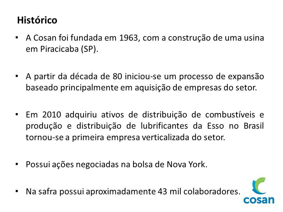 Histórico A Cosan foi fundada em 1963, com a construção de uma usina em Piracicaba (SP).