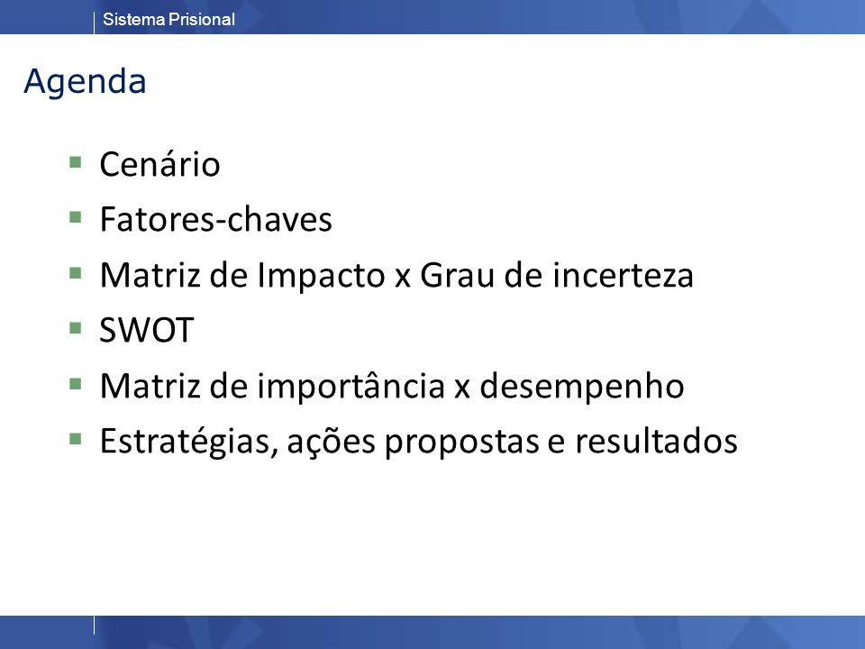 Matriz de Impacto x Grau de incerteza SWOT